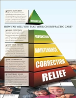 How Far Will You Take Your Chiropractic Care Insert