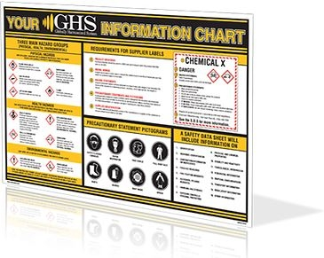 GHS Wall Chart (18x24)