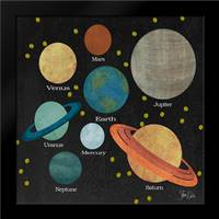 Planet - Center of the Universe: Framed Art Print by Welsh, Shanni