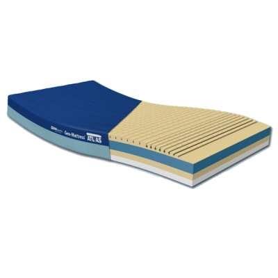 geomatt atlas bariatric mattress
