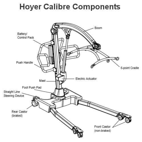 Hoyer Calibre Bariatric Patient Lift