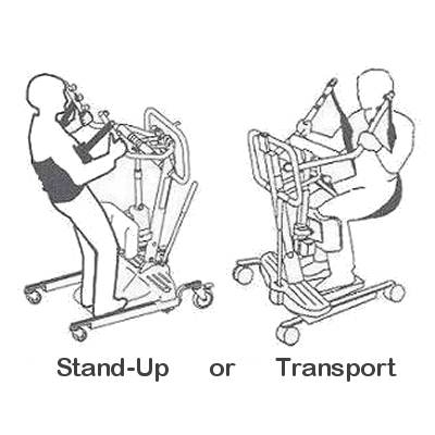 Invacare Ghs350 Get U Up Hydraulic Stand Up Lift Sit To