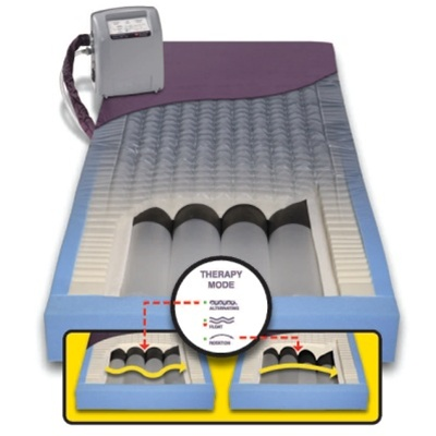 low air loss mattress with alternating pressure and lateral rotation