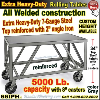 66IPH / Extra Heavy Duty Mobile Shop Table