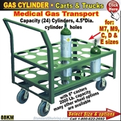 88KM / Gas-Cylinder Cart