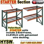 Pallet Racks Starter Unit with Wire-Decking / HYSW