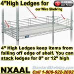 Ledges for Wire Shelving / NXAAL