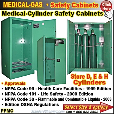 Medical Gas Safety Cabinets