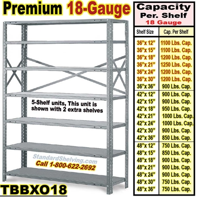 18 gauge Open Steel Shelving / Clip-Type / TBBXO18
