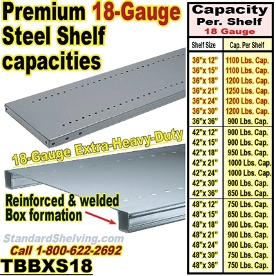 Extra 18 gauge Steel Welded Box Shelves / TBBXS18
