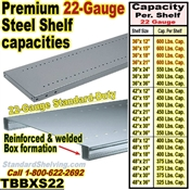 Extra 22 gauge Steel Welded Box Shelves / TBBXS22