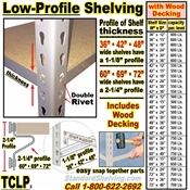 Extra Low Profile Rivet Shelves / TCLPEL