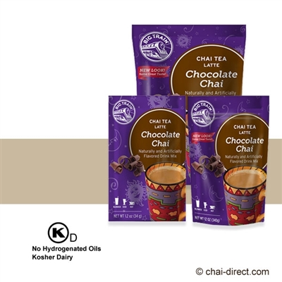 Chai Review Nov 5th, 2015