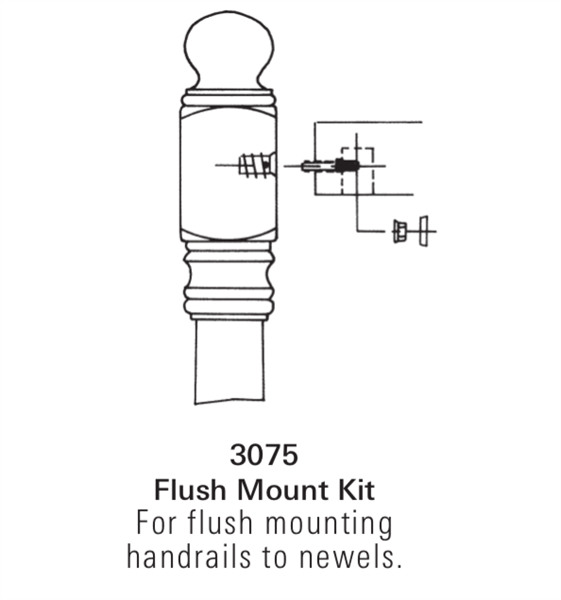 3075: Flush Mount Kit