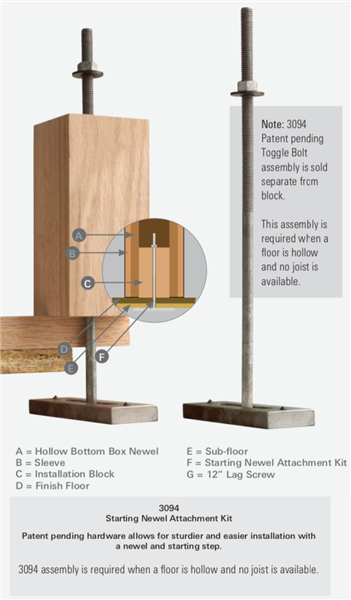 Stair Hardware & Accessories - 3094: Starting Newel Attachment Kit | Stair Part Pros