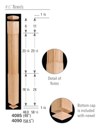 4090: Profiled Second Floor Landing Newel
