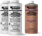 Encapsulating and Potting Epoxy Compound (Black),3 litres (0.8 gallons) liquid