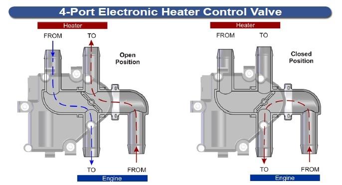 Heater Control Valve For Use On Motorhome Rv Hvac I 354