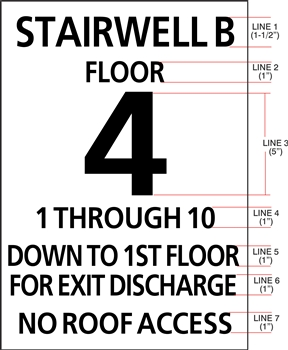 Stairwell Sign  Sign