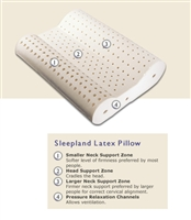 Organic Latex Pillow by Royal Pedic