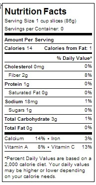 Nopal nutrition facts