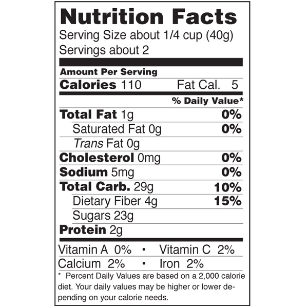 Baby corn nutritional value