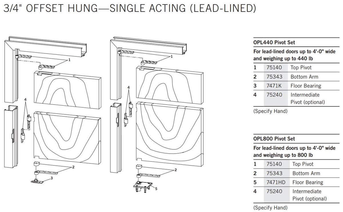 Dorma Opl800f Single Acting Lead Lined 3 Hour Rated Fire Door And Schlage Fa 900 Wiring Diagram Frame