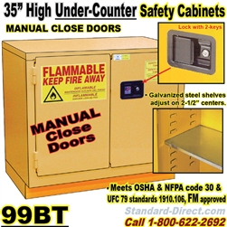 UNDER COUNTER FLAMMABLE LIQUID SAFETY CABINET 99BT