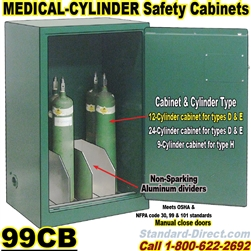 MEDICAL GAS CYLINDER CABINETS 99CB