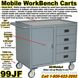MOBILE WORKBENCH CARTS 99JF