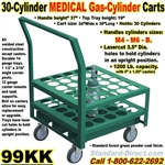 GAS CYLINDER CARTS 99KK