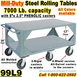 VERY HEAVY MILL DUTY ROLLING STEEL TABLES 99L9