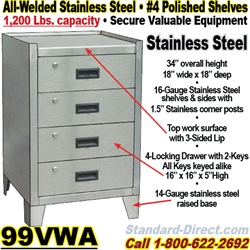 STAINLESS STEEL BENCH CABINETS / 99VWA