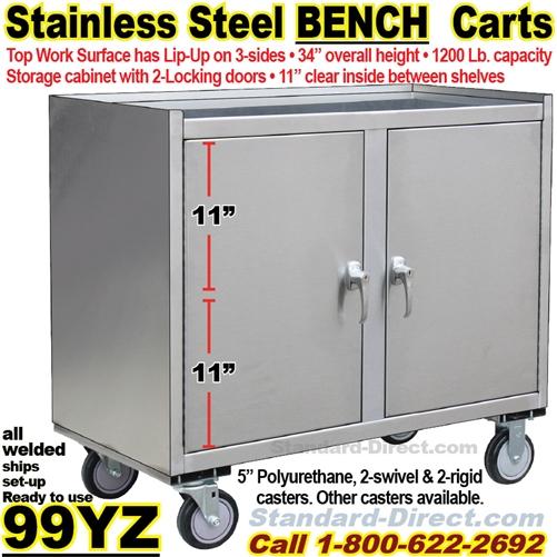 Standard Direct.com
