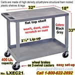 2-Shelf Plastic Cart / LXEC21