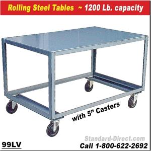 (70) ROLLING STEEL TABLES ...