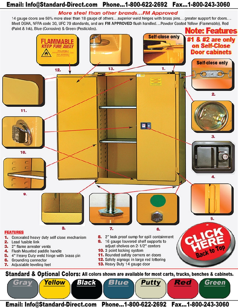 (45) FLAMMABLE LIQUID SAFETY CABIETS 99BN / FEATURES  sc 1 st  Standard-Direct.com & STEEL STORAGE CABINETS BIN STORAGE CABINETS FLAMMABLE LIQUID ...