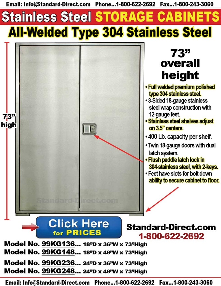 STAINLESS STEEL CABINETS 99KG