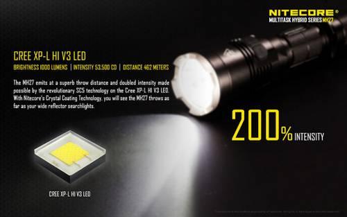 Nitecore Multi-Task Hybrid MH27 1000 lm Flashlight
