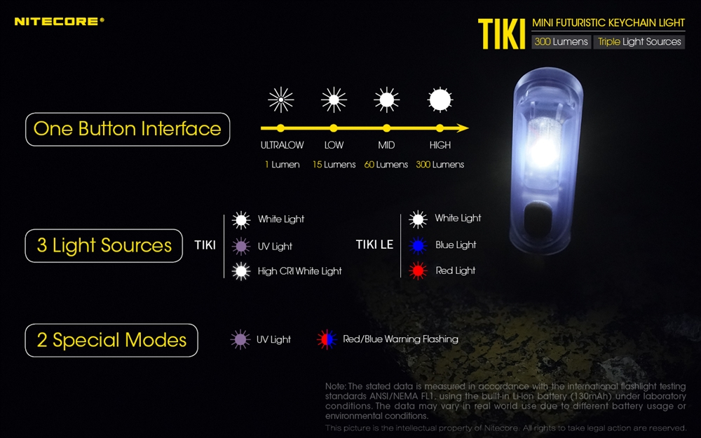 Nitecore TIKI LE 300 Lumens Rechargeable Keychain Flashlight with Red Blue Light and LumenTac USB Cable