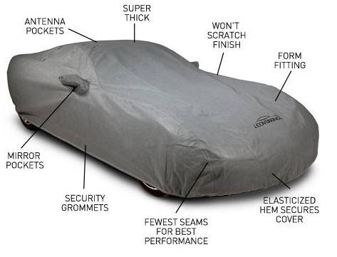 100/% Waterproof 100/% Breathable PONTIAC FIREBIRD 1970-1973 CAR COVER
