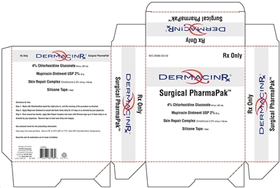 Surgical PharmaPak