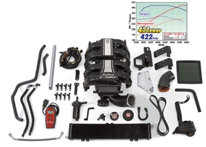 EDELBROCK E-FORCE COMPLETE SUPERCHARGER SYSTEM WITH TUNER FOR 2011-13 FORD F-150 (5.0L 4V)  - 1584