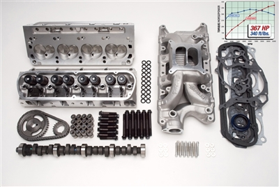 EDELBROCK RPM FOR 289-302 S/B FORD (1981 & EARLIER) POWER PACKAGE TOP END KIT- 367HP & 340 FT/LBS- SATIN FINISH  - 2091
