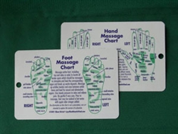 Reflexology Foot and Hand Plastic Postcards
