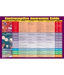Contraceptive Awareness Guide Display