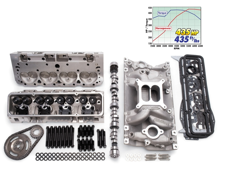 EDELBROCK RPM FOR 350 S/B CHEVY (1987 & LATER) POWER PACKAGE TOP END KIT-  435 HP & 435 FT/LBS- SATIN FINISH - 2097