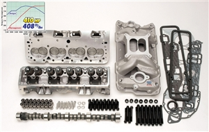 Edelbrock Power Package Top End Kits for Small-Block Chevrolet