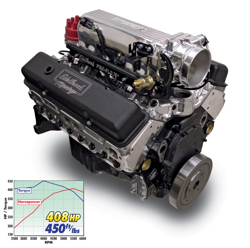 46381 2?1441029397 edelbrock hi torq 383 pro flo xt efi 9 5 1 (408 hp & 450 ft lbs tq Edelbrock Crate Engines at nearapp.co