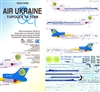 1:144 Air Ukraine Tupolev 154M